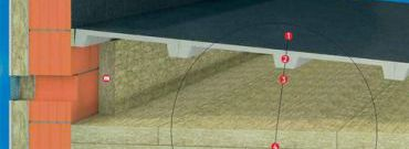 Jak zapewnić odpowiednią wentylację dachu?