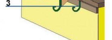 Odwodnienie dachu – materiały rynnowe cz.2