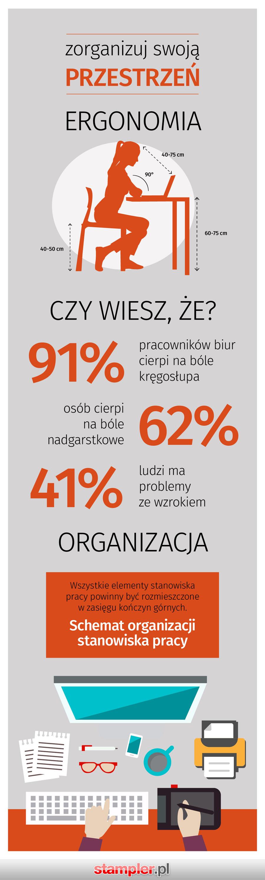 Organizacja miejsca pracy biurowej
