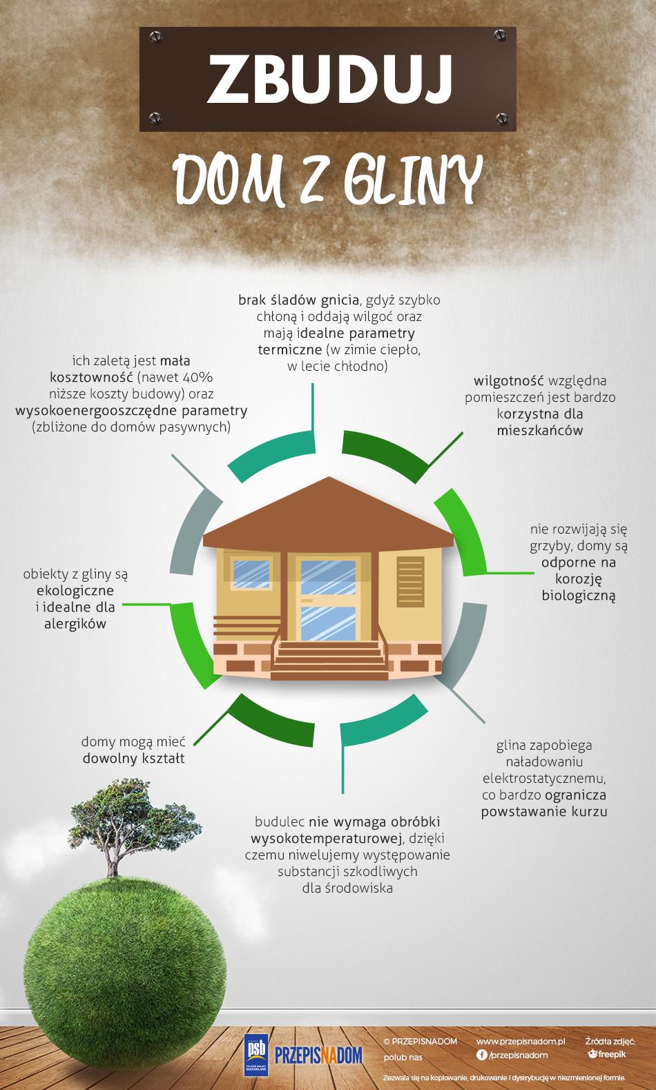 Zbuduj dom z gliny